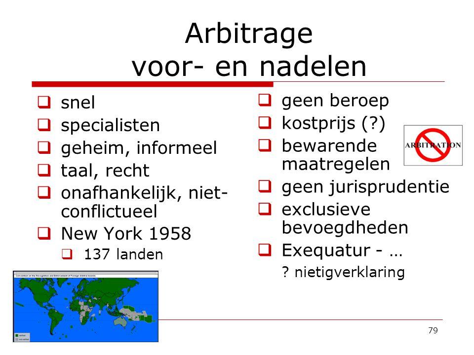 79  geen beroep  kostprijs (?)  bewarende maatregelen  geen jurisprudentie  exclusieve bevoegdheden  Exequatur - … ? nietigverklaring Arbitrage