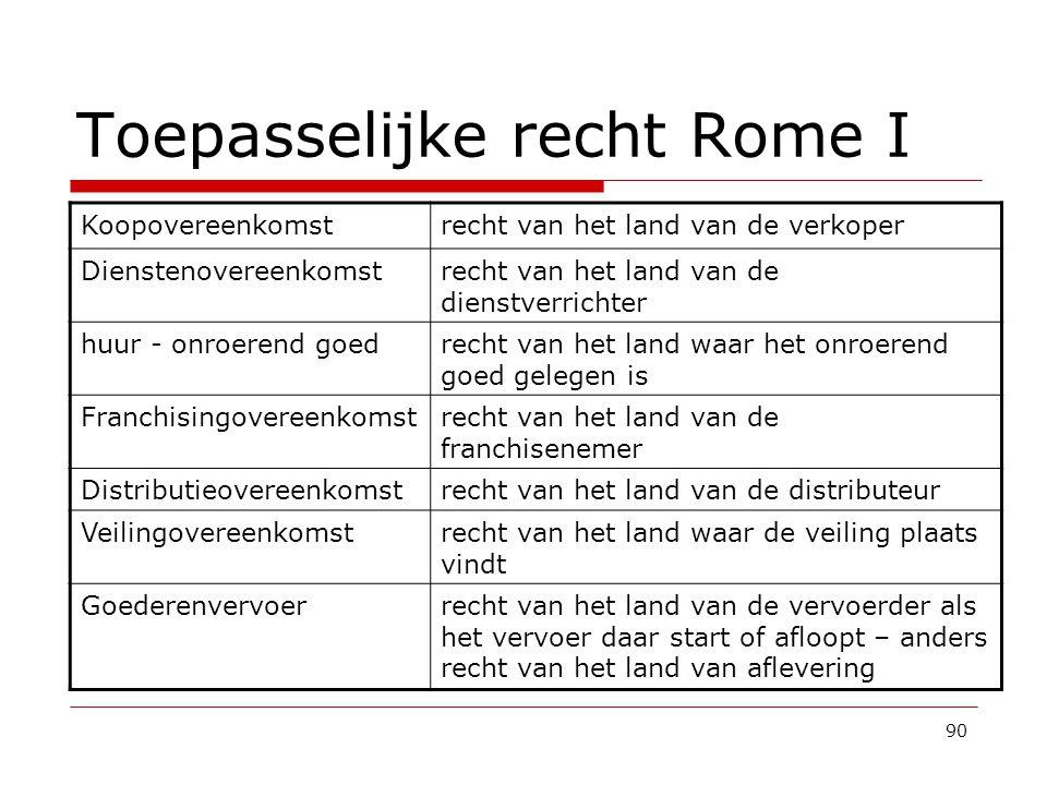 90 Toepasselijke recht Rome I Koopovereenkomstrecht van het land van de verkoper Dienstenovereenkomstrecht van het land van de dienstverrichter huur -