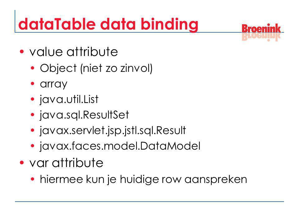 dataTable styling columnClasses comma separated style classes per kolom rowClasses comma separated style classes per rij headerClass, geldt voor alle headers footerClass, geldt voor alle footers specifiek headerClass footerClass