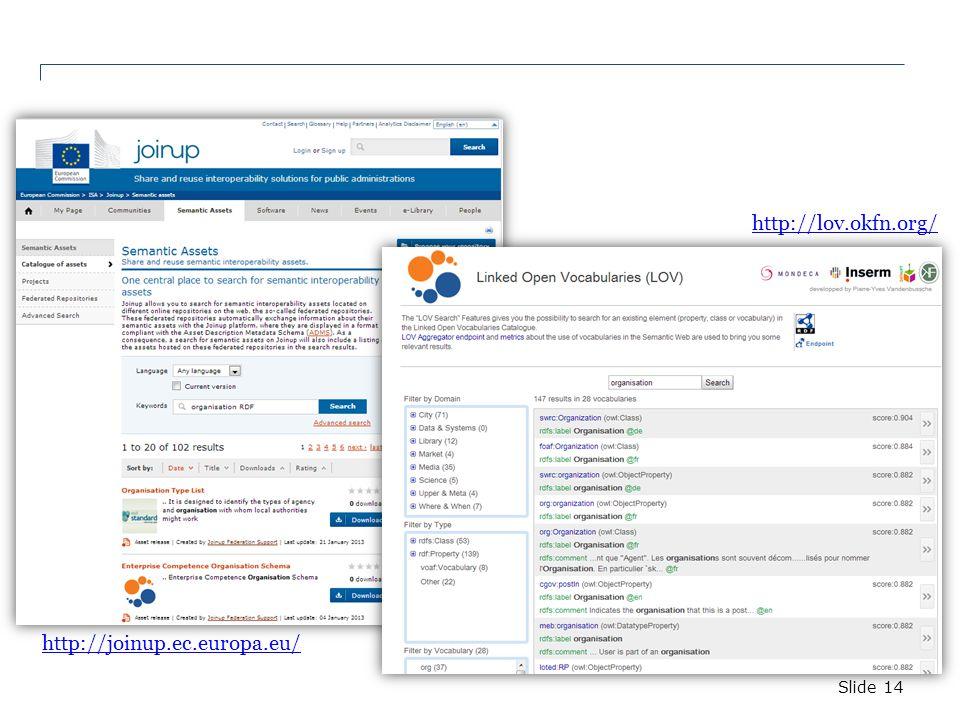 Slide 14 http://joinup.ec.europa.eu/ http://lov.okfn.org/