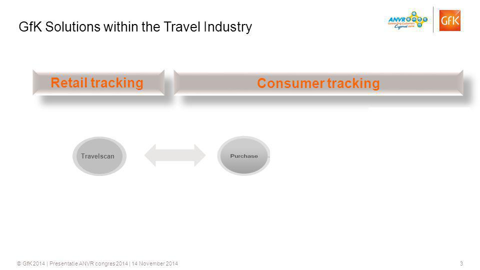 3© GfK 2014 | Presentatie ANVR congres 2014 | 14 November 2014 GfK Solutions within the Travel Industry Retail tracking Consumer tracking Travelscan