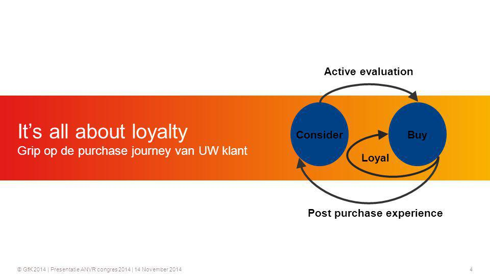 4© GfK 2014 | Presentatie ANVR congres 2014 | 14 November 2014 It's all about loyalty Grip op de purchase journey van UW klant Buy Loyal Consider Active evaluation Post purchase experience