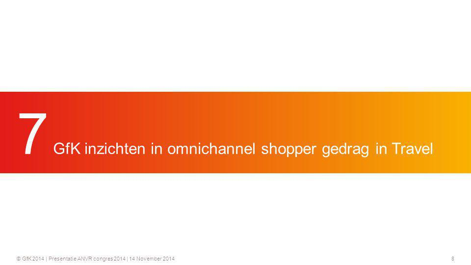 8© GfK 2014 | Presentatie ANVR congres 2014 | 14 November 2014 7 GfK inzichten in omnichannel shopper gedrag in Travel