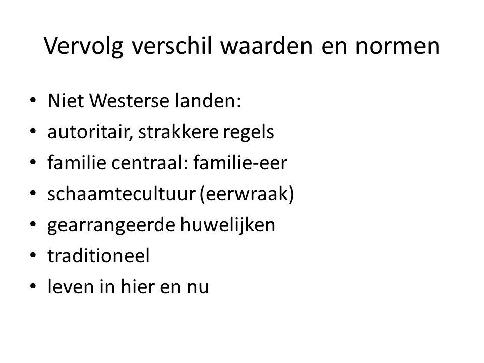 Vervolg verschil waarden en normen Niet Westerse landen: autoritair, strakkere regels familie centraal: familie-eer schaamtecultuur (eerwraak) gearran