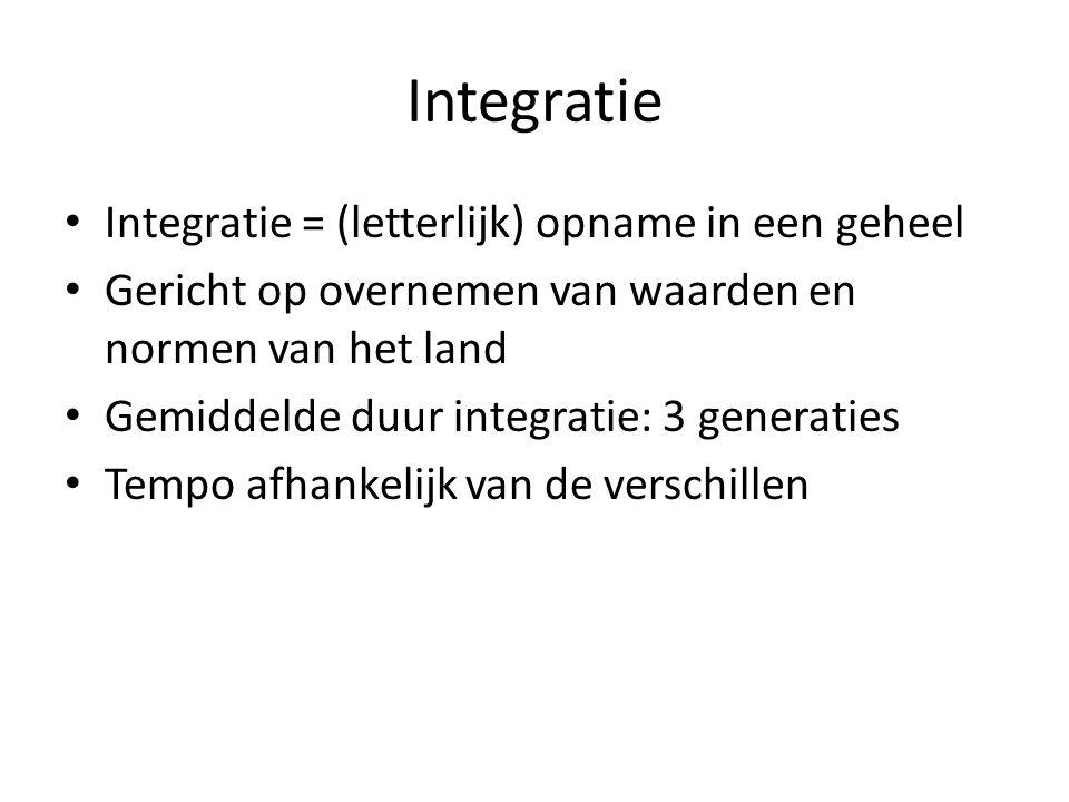 Integratie Integratie = (letterlijk) opname in een geheel Gericht op overnemen van waarden en normen van het land Gemiddelde duur integratie: 3 genera