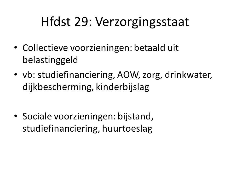 Hfdst 29: Verzorgingsstaat Collectieve voorzieningen: betaald uit belastinggeld vb: studiefinanciering, AOW, zorg, drinkwater, dijkbescherming, kinderbijslag Sociale voorzieningen: bijstand, studiefinanciering, huurtoeslag