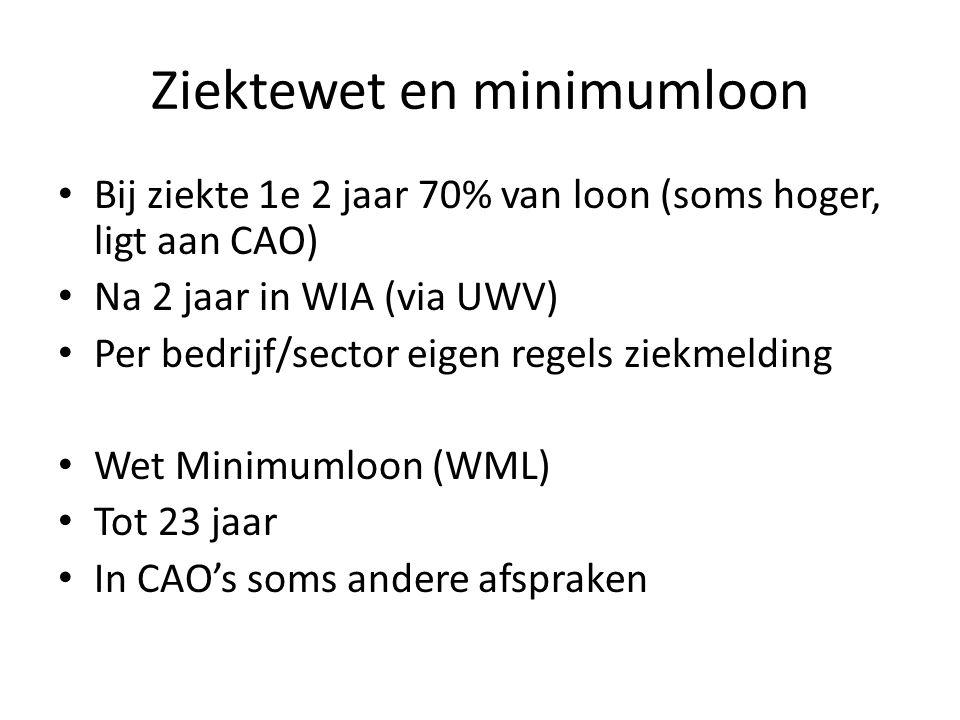 Ziektewet en minimumloon Bij ziekte 1e 2 jaar 70% van loon (soms hoger, ligt aan CAO) Na 2 jaar in WIA (via UWV) Per bedrijf/sector eigen regels ziekmelding Wet Minimumloon (WML) Tot 23 jaar In CAO's soms andere afspraken