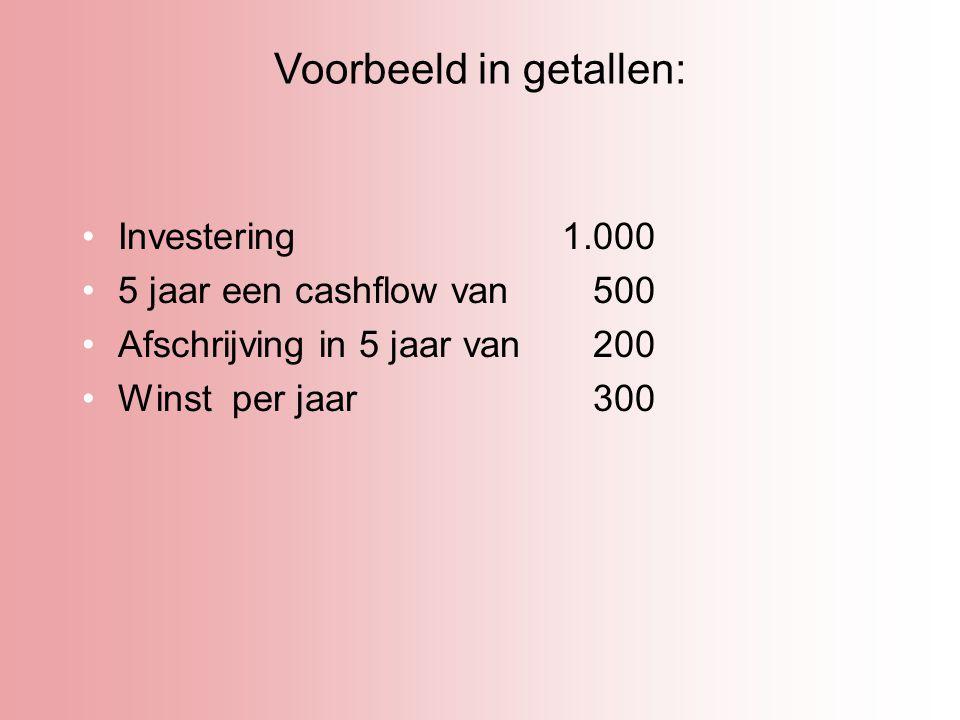 Voorbeeld in getallen: Investering 1.000 5 jaar een cashflow van 500 Afschrijving in 5 jaar van 200 Winst per jaar 300