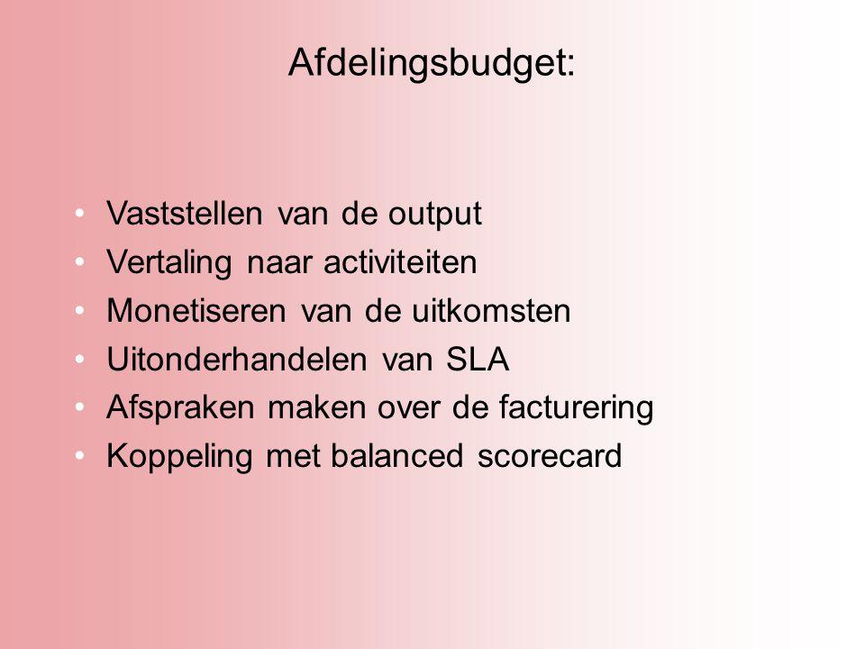 Afdelingsbudget: Vaststellen van de output Vertaling naar activiteiten Monetiseren van de uitkomsten Uitonderhandelen van SLA Afspraken maken over de