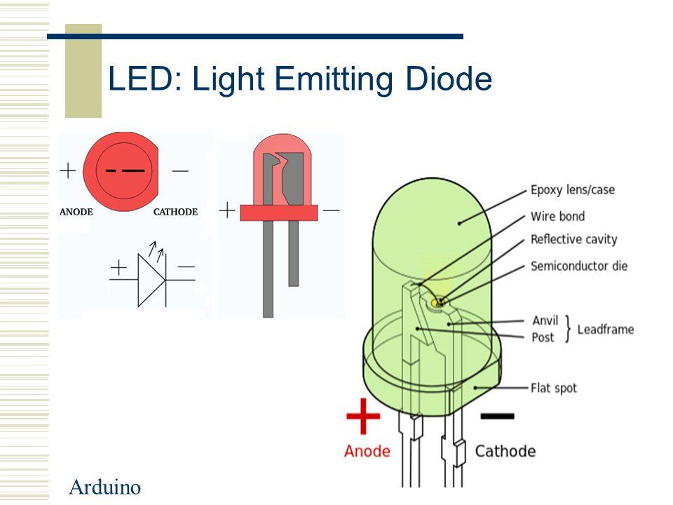 Arduino LED: Light Emitting Diode Zin:
