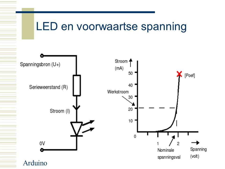 Arduino LED en voorwaartse spanning Zin: