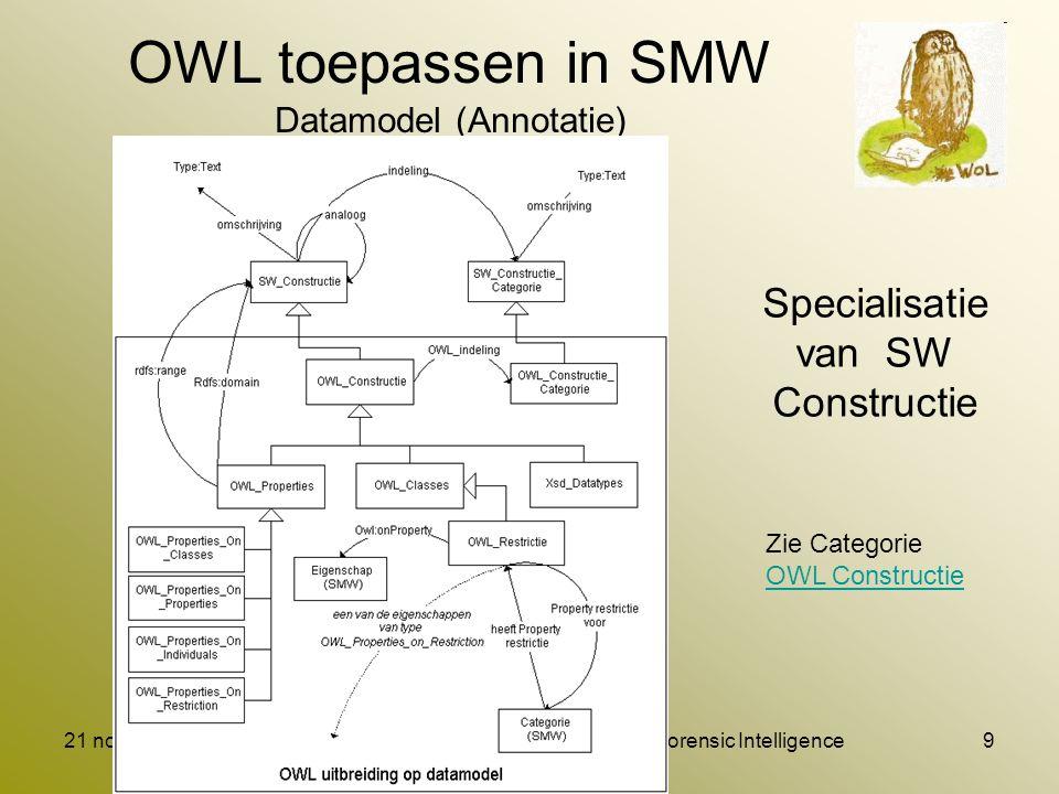 21 november 2009TouW Informatica Lustrum Symposium: Forensic Intelligence Rineke Oostenrijk 9 OWL toepassen in SMW Datamodel (Annotatie) Specialisatie