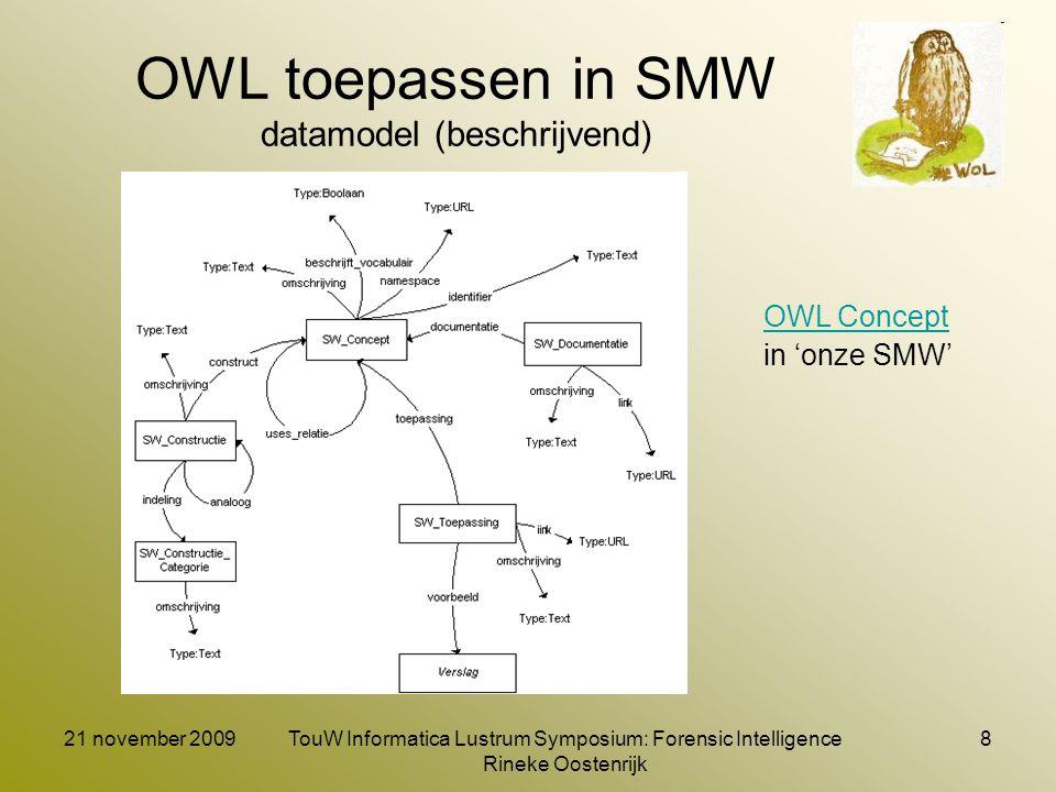 21 november 2009TouW Informatica Lustrum Symposium: Forensic Intelligence Rineke Oostenrijk 9 OWL toepassen in SMW Datamodel (Annotatie) Specialisatie van SW Constructie Zie Categorie OWL Constructie OWL Constructie