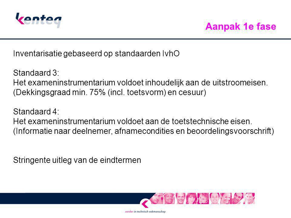 Inventarisatie gebaseerd op standaarden IvhO Standaard 3: Het exameninstrumentarium voldoet inhoudelijk aan de uitstroomeisen. (Dekkingsgraad min. 75%