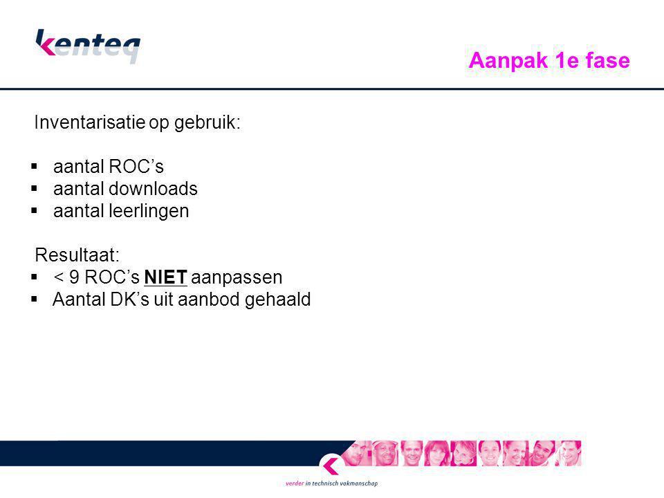 Inventarisatie op gebruik:  aantal ROC's  aantal downloads  aantal leerlingen Resultaat:  < 9 ROC's NIET aanpassen  Aantal DK's uit aanbod gehaal