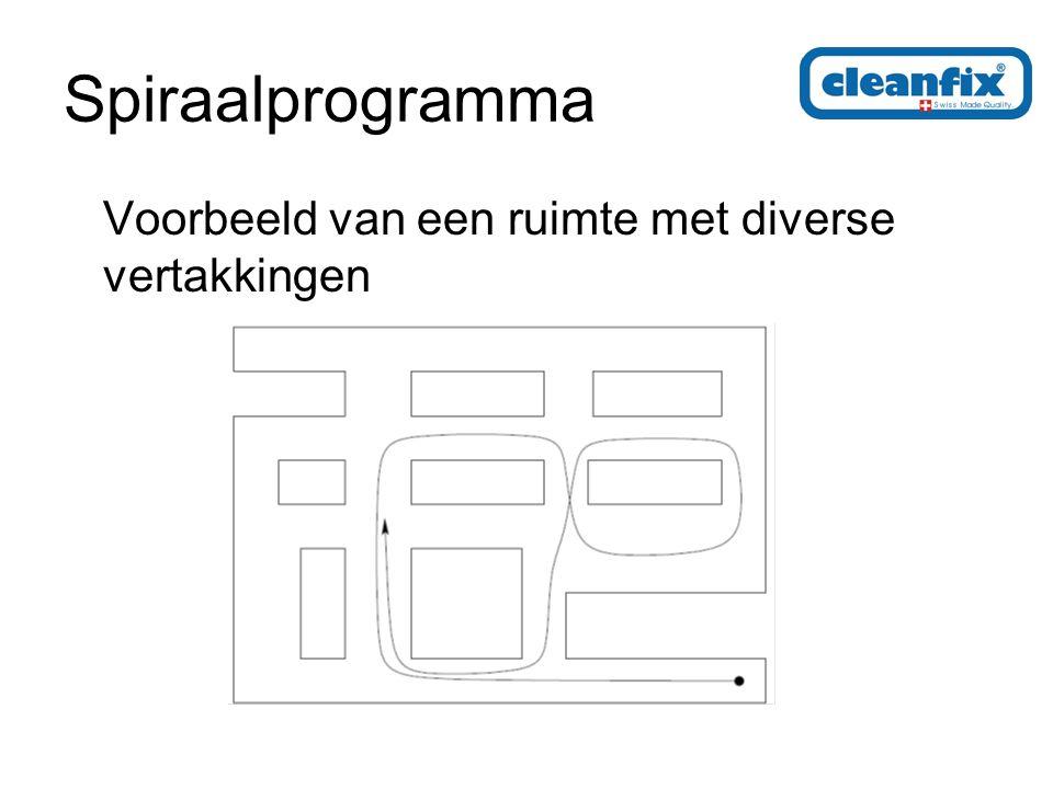 Spiraalprogramma Voorbeeld van een ruimte met diverse vertakkingen