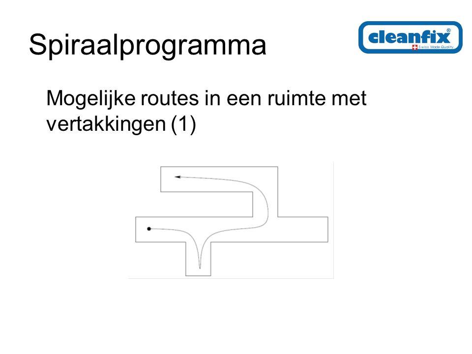 Spiraalprogramma Mogelijke routes in een ruimte met vertakkingen (2)