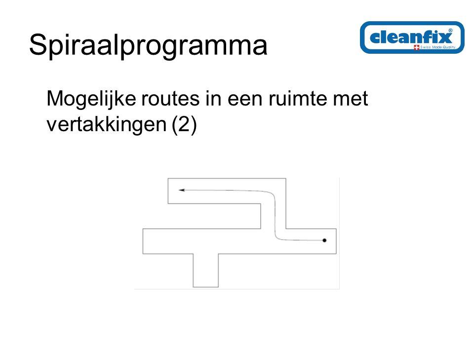 Spiraalprogramma Mogelijke routes in een ruimte met vertakkingen (3)