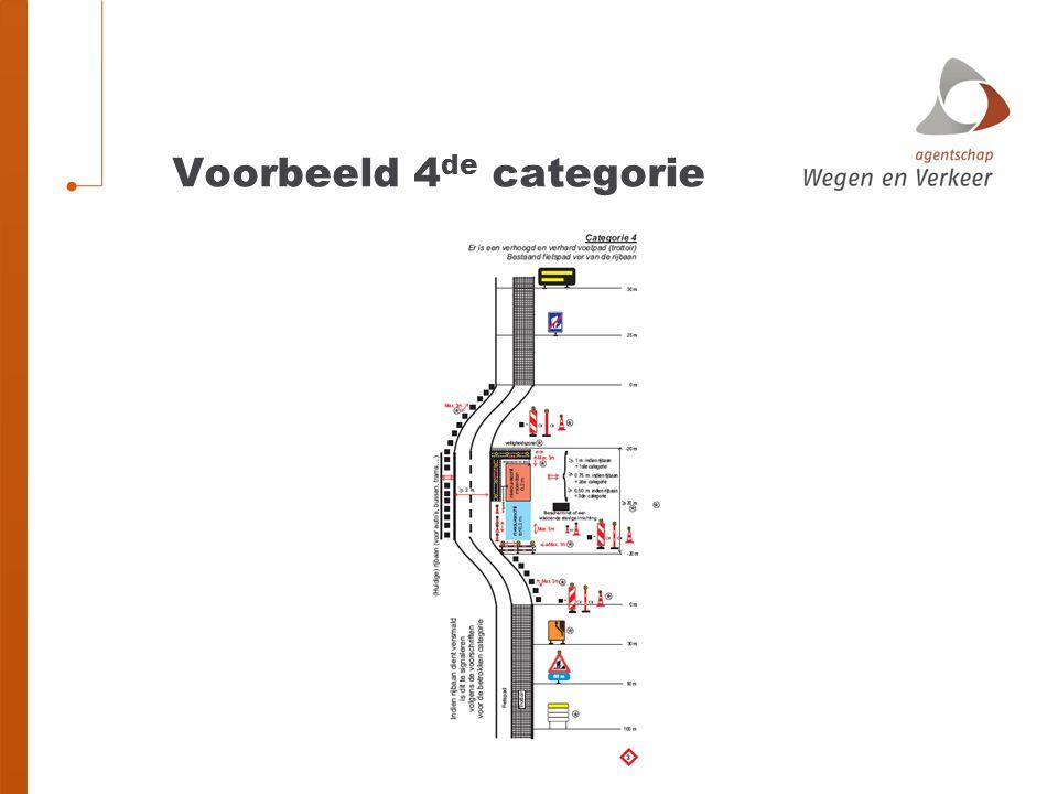 vcbcvbcvbvcb Voorbeeld 4 de categorie