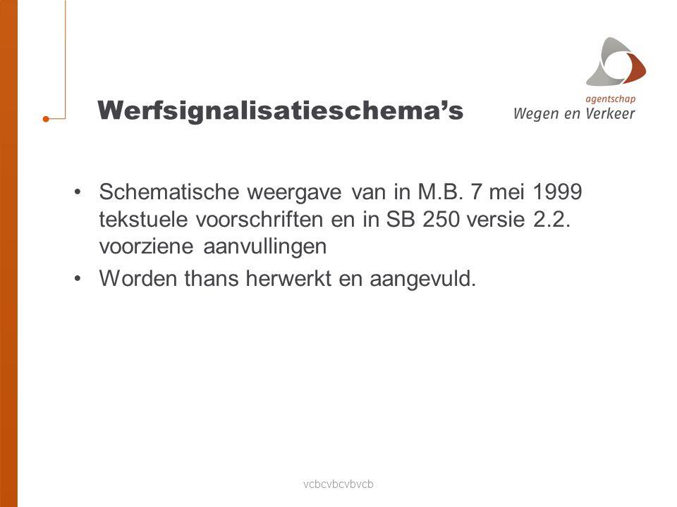 vcbcvbcvbvcb Werfsignalisatieschema's Schematische weergave van in M.B.