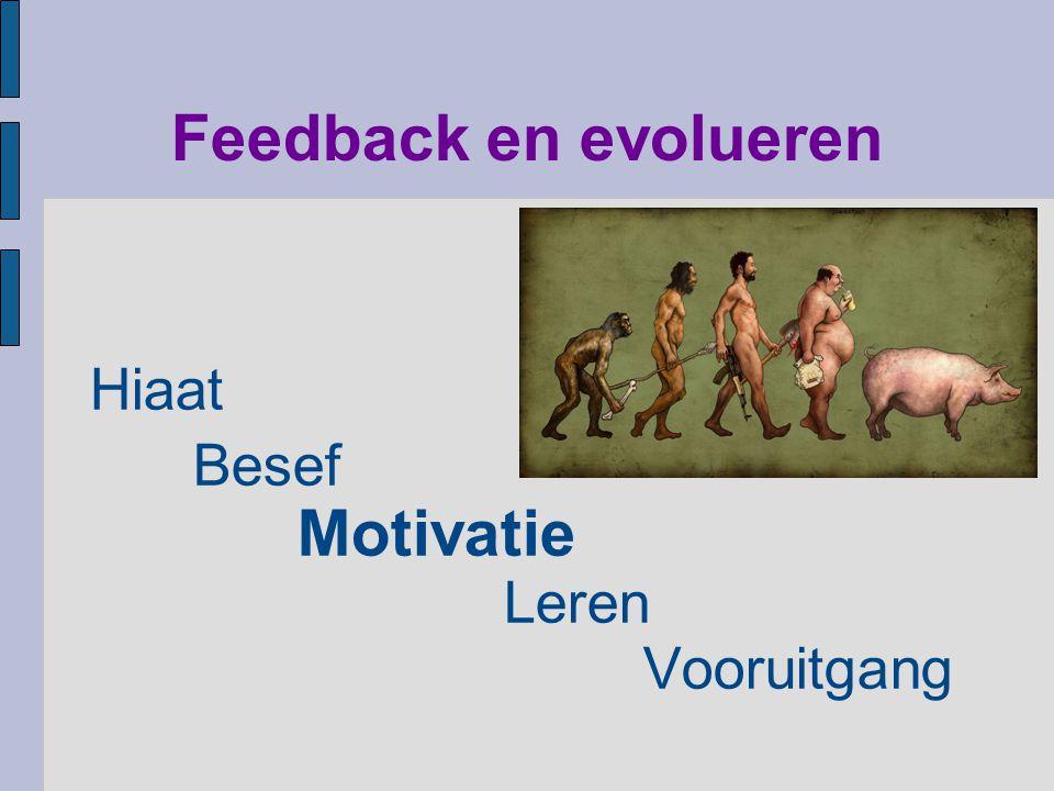 Feedback en evolueren Hiaat Besef Motivatie Leren Vooruitgang