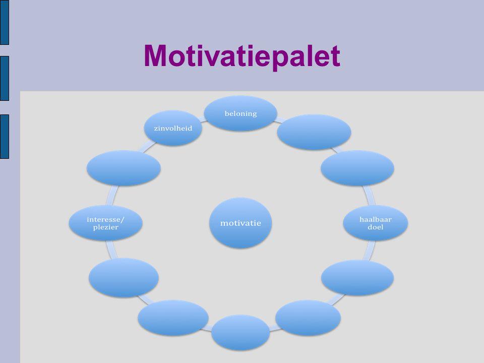 Motivatiepalet
