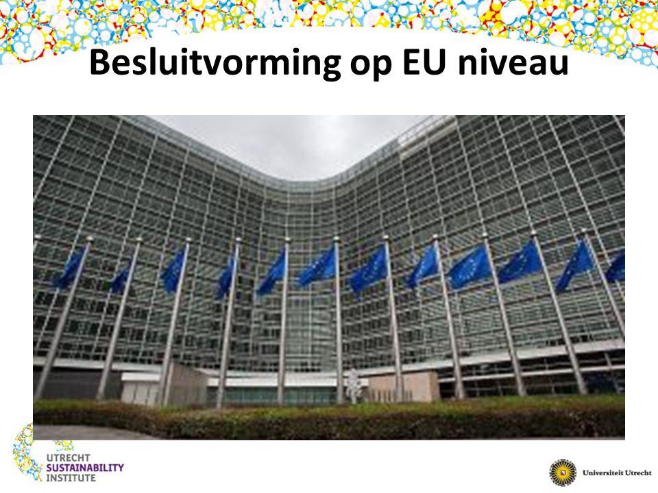 Besluitvorming op EU niveau