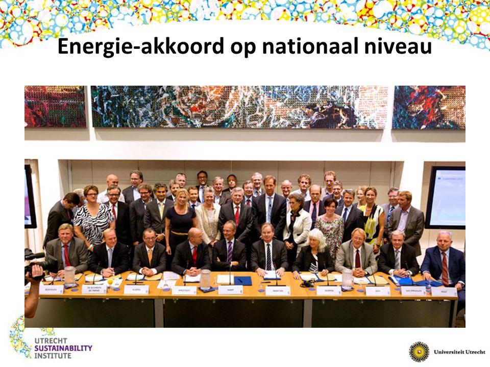 Energie-akkoord op nationaal niveau