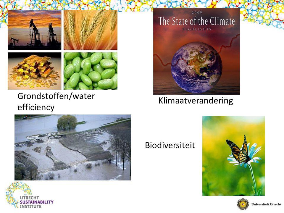 Grondstoffen/water efficiency Biodiversiteit Klimaatverandering