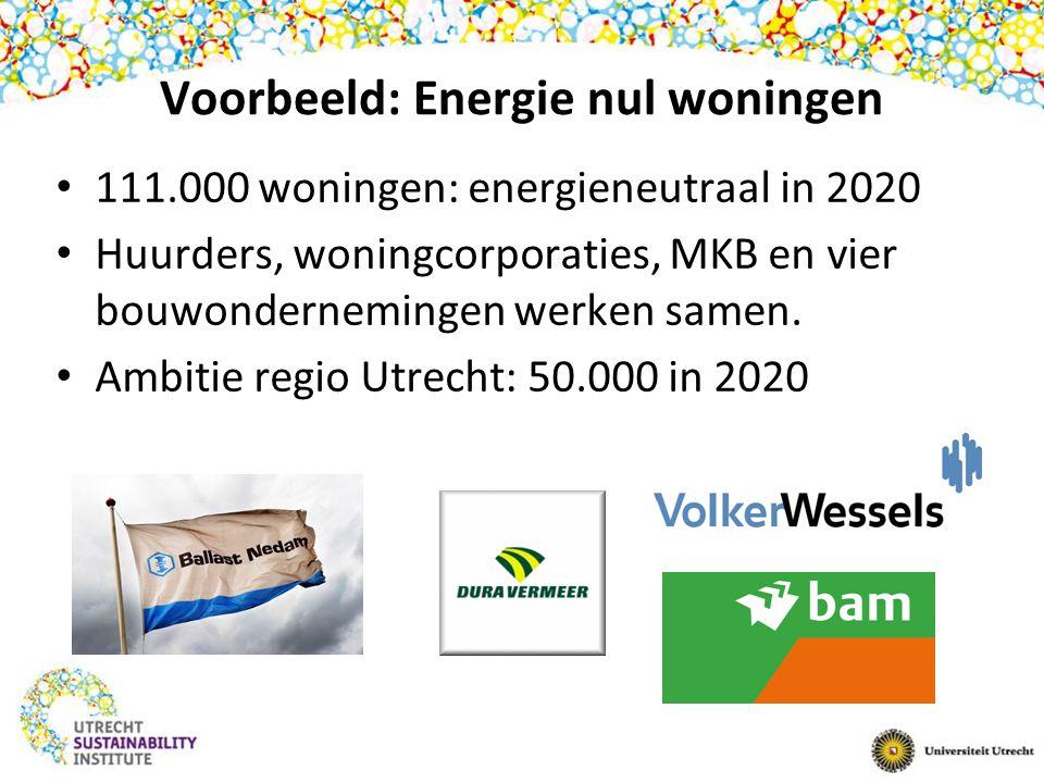 Voorbeeld: Energie nul woningen 111.000 woningen: energieneutraal in 2020 Huurders, woningcorporaties, MKB en vier bouwondernemingen werken samen. Amb