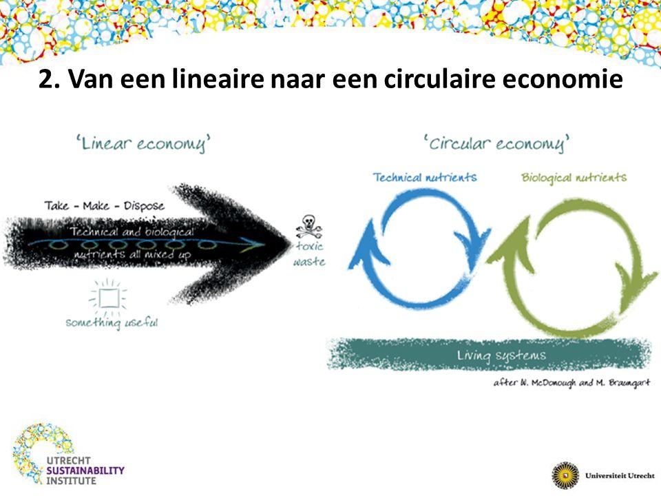 2. Van een lineaire naar een circulaire economie