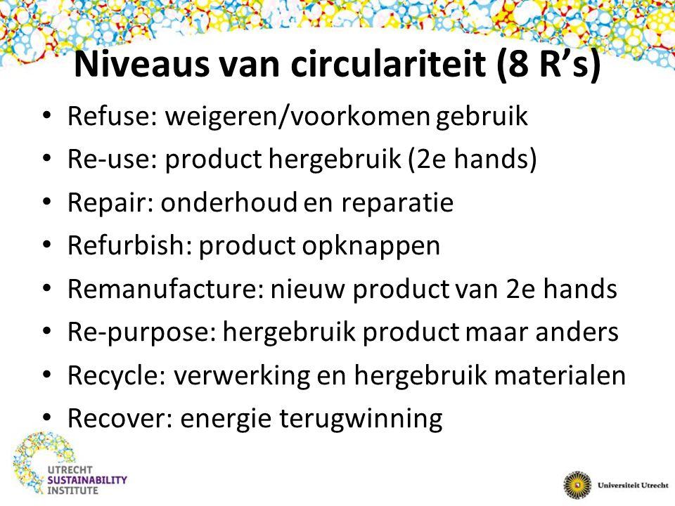 Niveaus van circulariteit (8 R's) Refuse: weigeren/voorkomen gebruik Re-use: product hergebruik (2e hands) Repair: onderhoud en reparatie Refurbish: p