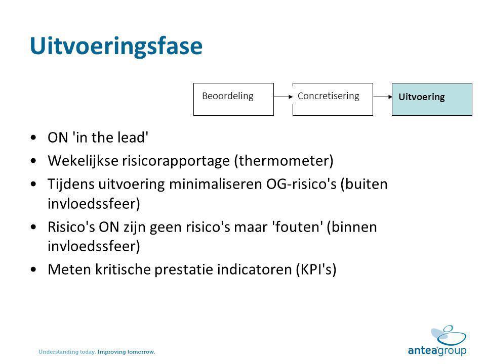 Uitvoeringsfase ON 'in the lead' Wekelijkse risicorapportage (thermometer) Tijdens uitvoering minimaliseren OG-risico's (buiten invloedssfeer) Risico'