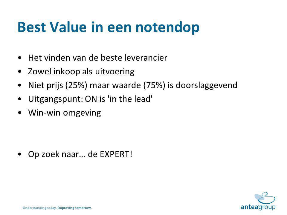 Best Value in een notendop Het vinden van de beste leverancier Zowel inkoop als uitvoering Niet prijs (25%) maar waarde (75%) is doorslaggevend Uitgan