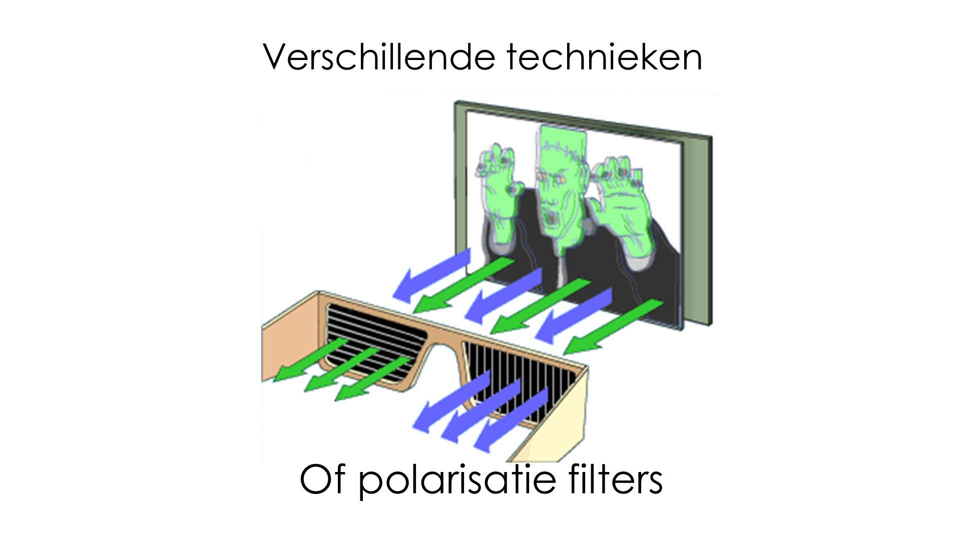 Verschillende technieken Of polarisatie filters