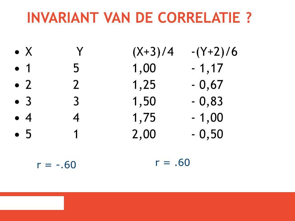 INVARIANT VAN DE CORRELATIE ? X Y(X+3)/4-(Y+2)/6 151,00- 1,17 221,25- 0,67 331,50- 0,83 441,75- 1,00 512,00- 0,50 r = -.60 r =.60
