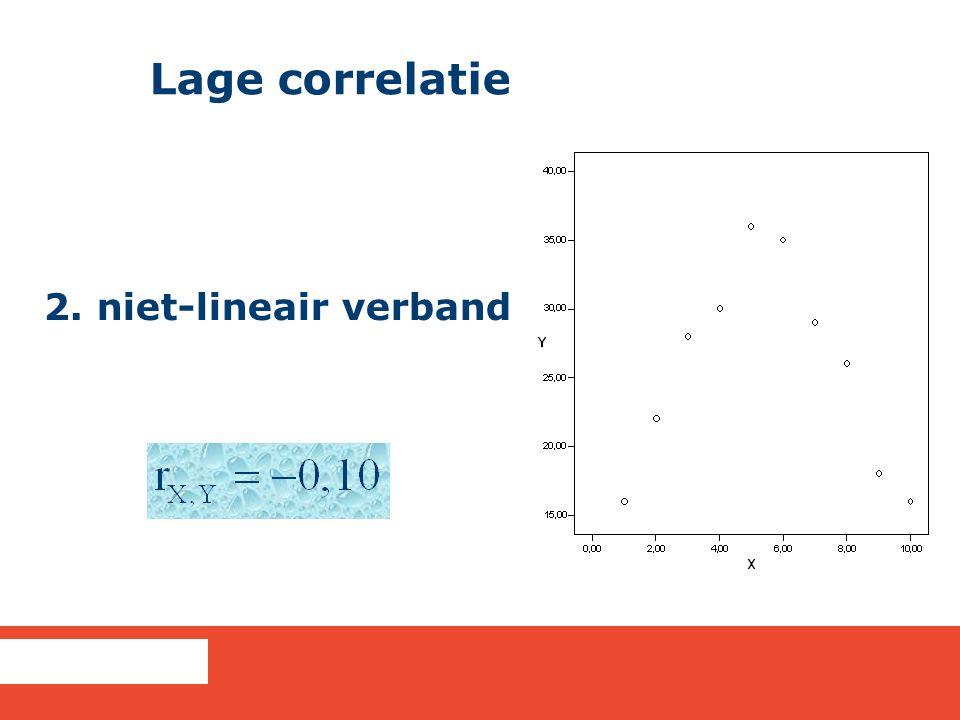 2. niet-lineair verband Lage correlatie