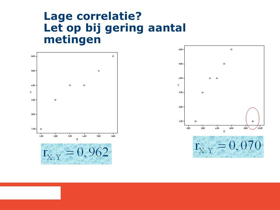 Lage correlatie? Let op bij gering aantal metingen
