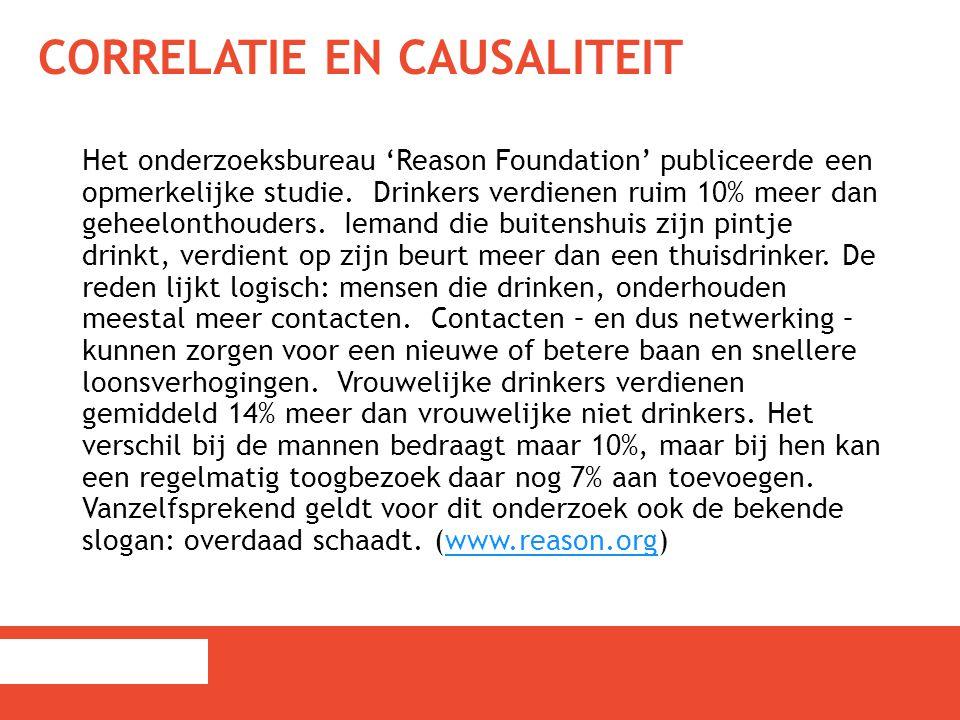 CORRELATIE EN CAUSALITEIT Het onderzoeksbureau 'Reason Foundation' publiceerde een opmerkelijke studie. Drinkers verdienen ruim 10% meer dan geheelont