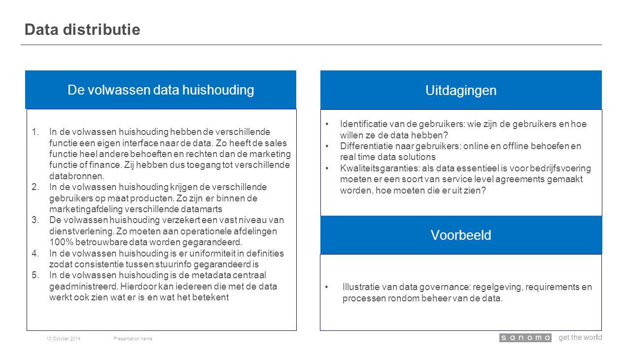 Data distributie 10 October 2014Presentation name De volwassen data huishouding Uitdagingen 1.In de volwassen huishouding hebben de verschillende func