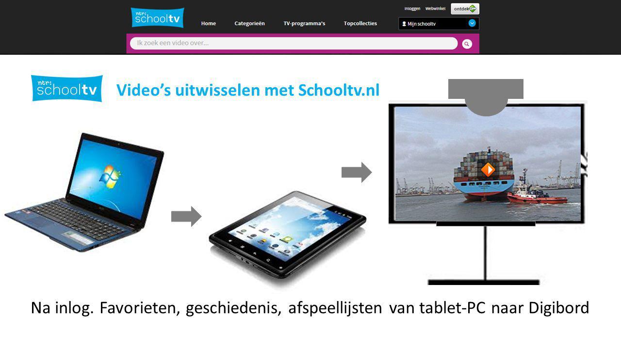 Video's uitwisselen met Schooltv.nl Na inlog.