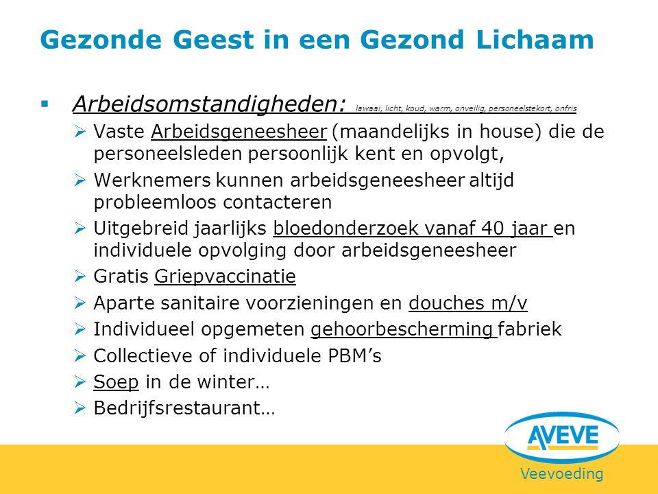 Veevoeding  Arbeidsomstandigheden: lawaai, licht, koud, warm, onveilig, personeelstekort, onfris  Vaste Arbeidsgeneesheer (maandelijks in house) die