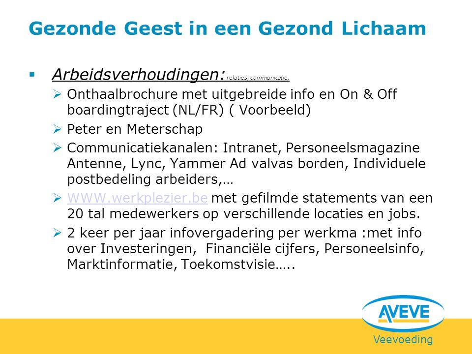 Veevoeding  Arbeidsverhoudingen: relaties, communicatie,  Onthaalbrochure met uitgebreide info en On & Off boardingtraject (NL/FR) ( Voorbeeld)  Pe