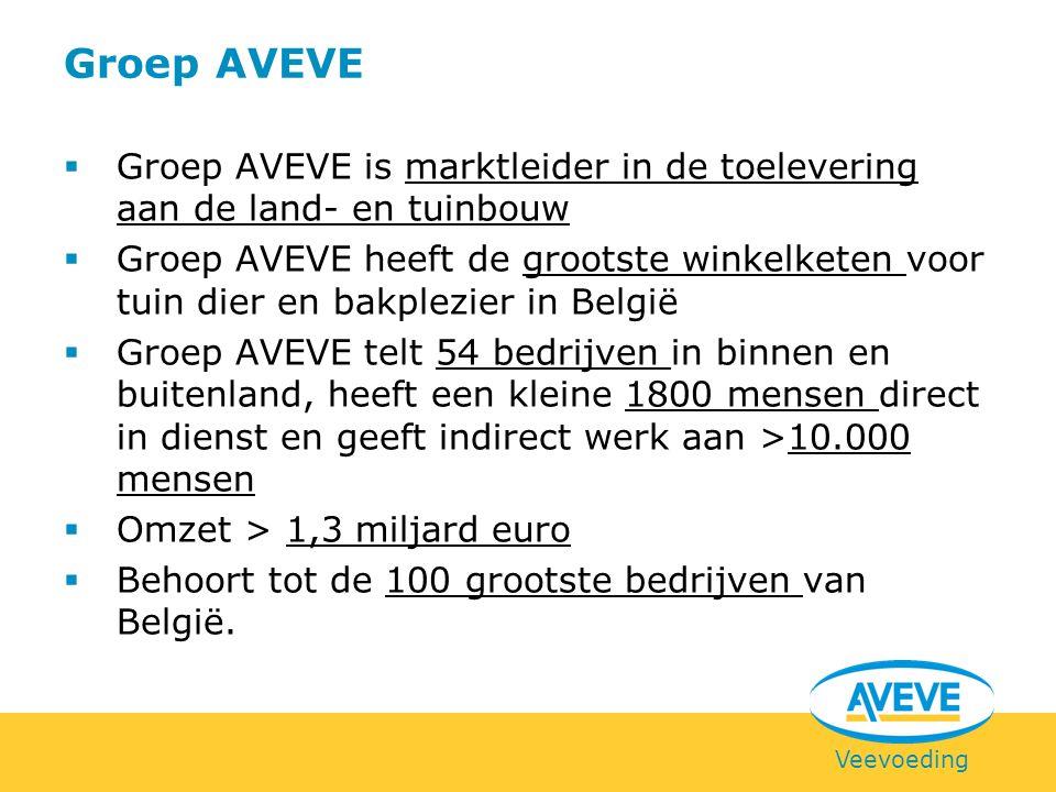 Veevoeding  Groep AVEVE is marktleider in de toelevering aan de land- en tuinbouw  Groep AVEVE heeft de grootste winkelketen voor tuin dier en bakpl