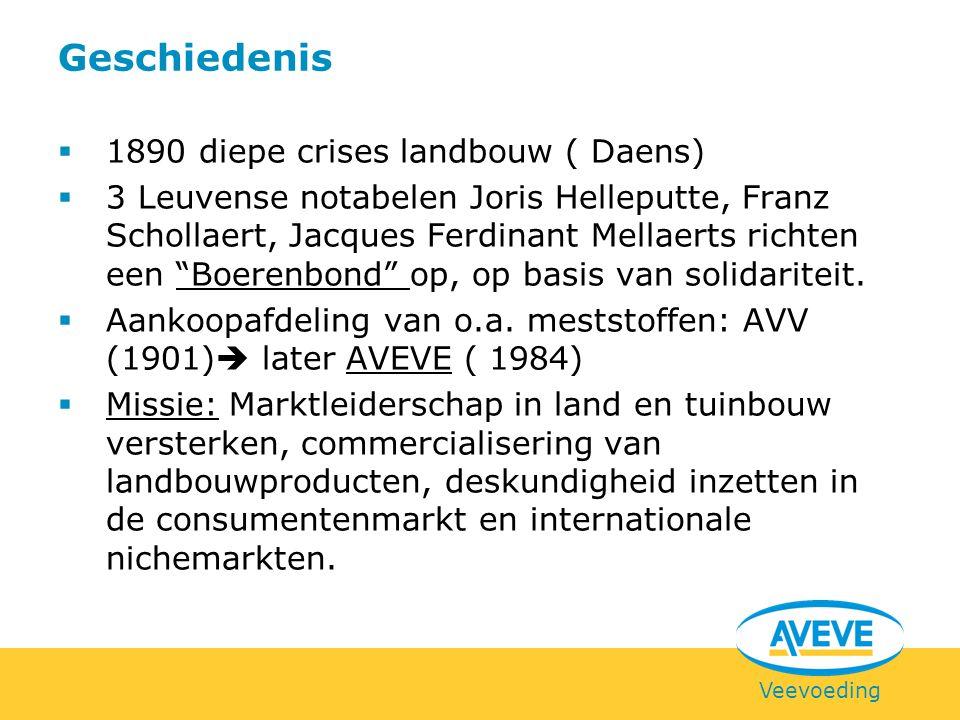 """Veevoeding  1890 diepe crises landbouw ( Daens)  3 Leuvense notabelen Joris Helleputte, Franz Schollaert, Jacques Ferdinant Mellaerts richten een """"B"""