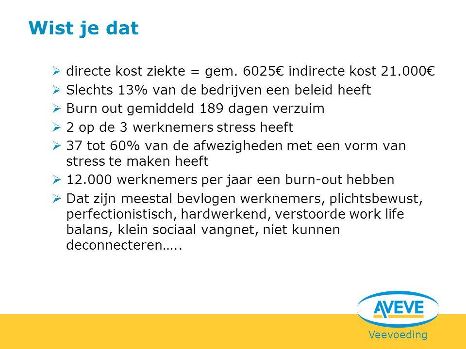 Veevoeding  directe kost ziekte = gem. 6025€ indirecte kost 21.000€  Slechts 13% van de bedrijven een beleid heeft  Burn out gemiddeld 189 dagen ve
