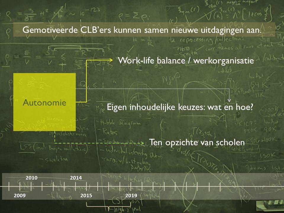 2009 20102014 20152019 Gemotiveerde CLB'ers kunnen samen nieuwe uitdagingen aan.
