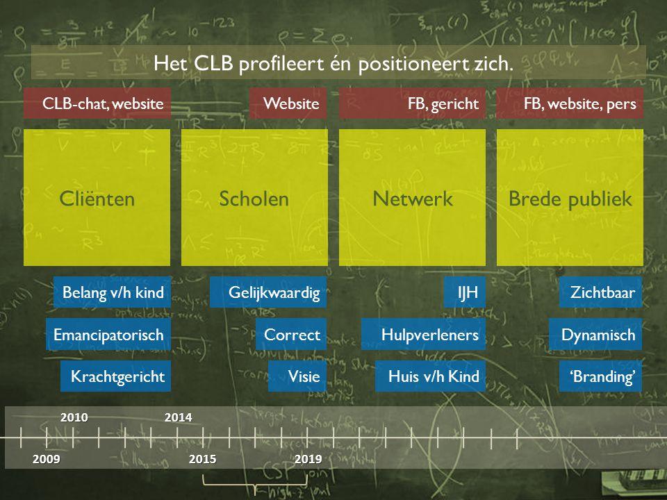 2009 2010 2014 20152019 Het CLB profileert én positioneert zich.