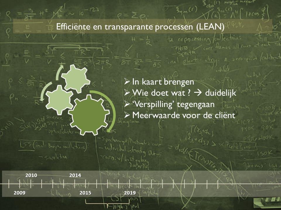 2009 2010 2014 20152019 Efficiënte en transparante processen (LEAN)  In kaart brengen  Wie doet wat .