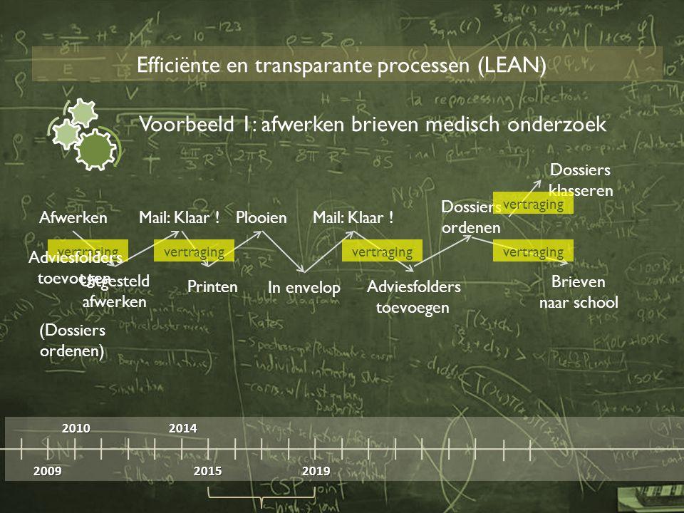 2009 2010 2014 20152019 Efficiënte en transparante processen (LEAN) Voorbeeld 1: afwerken brieven medisch onderzoek Afwerken Uitgesteld afwerken Mail: Klaar .